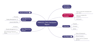 Project Templates Word Prince2 Templates Mind Maps Word Excel And Pdf