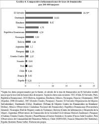 Information And Lies About Gender Violence In Spain Gender