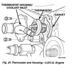 1998 dodge intrepid thermostat location vehiclepad 1999 dodge 1999 dodge intrepid engine diagram 1999 dodge intrepid 2 7 engine