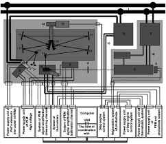 Computer Power Supply Chart The Flow Chart Of The Complex 1 Water Cooling 2 Power