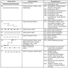 Materi penjas kelas x semester 2. Contoh Soal Gambar Teknik Pdf Download Gratis