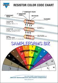 The first stripe is usually painted very close to the edge of the resistor. Http Resistor Color Code Chart Sampleforms Biz Resistor Color Code Chart 2 Color Coding Coding Chart