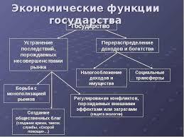 Экономическая политика государства курсовая Бесплатное хранилище  Политика википедия