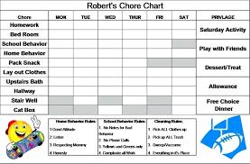 Preschool Chore Chart Template Syncla Co