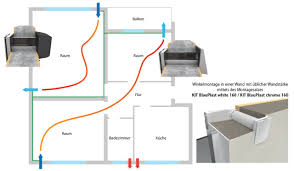 Vento Expert A50 1 Prow Ab 589 Blauberg Ventilatoren