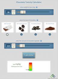 Chocolate Toxicity Calculator Las Posas Veterinary Medical