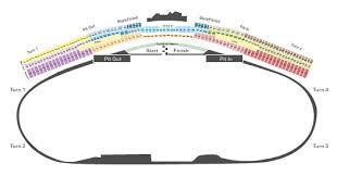Daytona International Speedway Seating Charts For All 2019