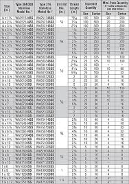 Nut Bolt Weight Chart Ss 304 Nutbolt Weight Chart Yahoo Search Results Yahoo