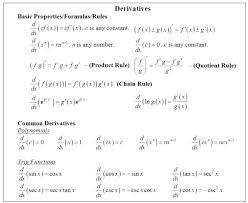 List Of Math Properties Mikkospace Com
