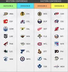 Hockey Playoff Standings Chart Nhl Realignment 2013 14 New Division Map And Playoff Format
