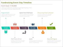 Program Of Events Sample Event Proposal Fundraising Program Template Meetwithlisa Info