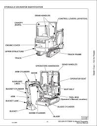 bobcat 337 wiring schematic bobcat diy wiring diagrams description bobcat wiring diagram nilza net
