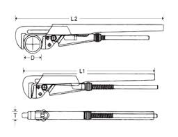 Pipe Wrench Size Chart Taparia
