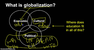 cie week economic globalization part  cie401 week 8 economic globalization part 1