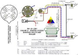 m416 wiring diagram,wiring download free printable wiring diagrams Military Trailer Wiring Diagram ford bantam wiring diagram wiring schematics wiring diagram military trailer plug wiring diagram