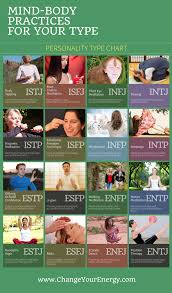 choose the right mind body practice for your personality type  choose the right mind body practice for your personality type