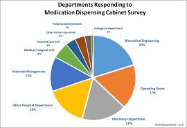 survey response demographics