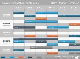 Road Map Template Powerpoint Gildenlow