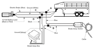 wiring diagram for trailer with electric brakes E Trailer Wiring Diagram trailer wiring diagram 7 way break away wiring diagrams 7 pin trailer wiring diagram