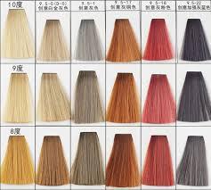 Mens Hair Color Chart