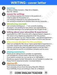 best formal letter writing ideas english letter  formal informal english formal writing expressions formal letter practice for and against essay