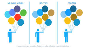 technology enchroma color vision balloons