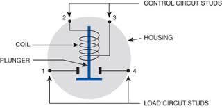 special solenoid applications littelfuse 4 stud solenoid diagram