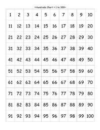1 To 300 Number Chart Pdf Hundreds Chart 1 To 300 Editable Hundreds Chart 100