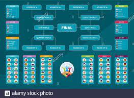 Calendario delle partite, modello per il web, stampa, tabella dei risultati  del calcio, bandiere dei paesi europei che partecipano al torneo finale di  calcio europeo Immagine e Vettoriale - Alamy
