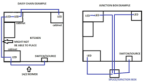 wiring under cabinet lighting diagram wiring image how do i wire multiple lights for under cabinet kitchen lighting on wiring under cabinet lighting
