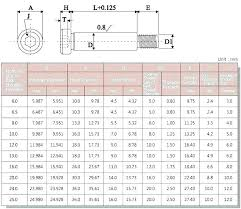Allen Screw Size Chart Standard Wrench Size Patiodiningset Co