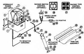 bennett trim tab switch wiring bennett a wiring diagram is a ben t trim tab switch wiring diagram