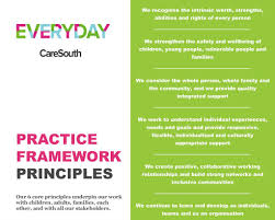 policy and research caresouth practice framework principles mockup dt approved 1
