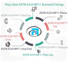 Asme Steel Grades Chart Alloy Steel A234 Wp11 Pipe Fittings Astm A234 Wp11 Buttweld