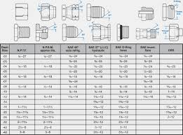 Fitting Thread Size Chart Grease Seal Size Chart Graphic