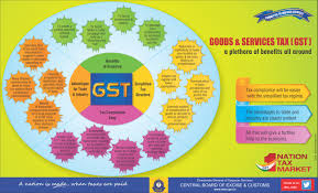 Igst Rate Chart Home Page Of Central Board Of Excise And Customs