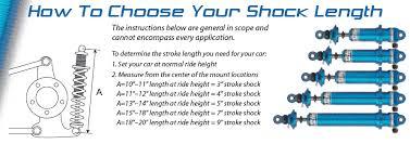 Afco Shock Chart Afco 3855 Eliminator Coil Over Shock Single Adjustable 5 Inch Stroke