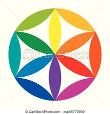 Red Color Wheel Chart Color Wheel And Synthesis Of The Colors