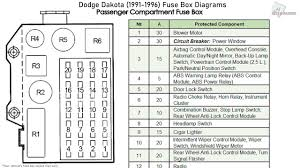 1991 Isuzu Trooper Fuse Box Diagram Isuzu ABS Fuse