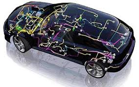 automotive wiring harness market to record an impressive growth rate automotive wiring harness automotive wiring harness market, automotive wiring harness, automotive wiring market