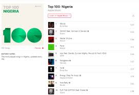 Top Charts Music Apple Apple Music Is Adding Charts Global Nigeria And More