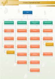 Company Org Chart Sample Guatemalago