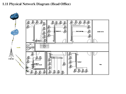 images of physical network diagram   diagrams