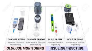 Insulin Pump Comparison Chart Comparison Chart Of New Modern Diabetes Treatment Items What