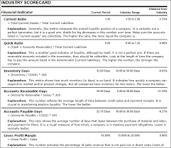 Business Analysis Report Example - Sarahepps.com -