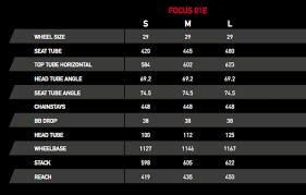 Focus Raven Size Chart