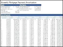 amortization car loan calculator mortgage interest calculator excel reverse amortization schedule
