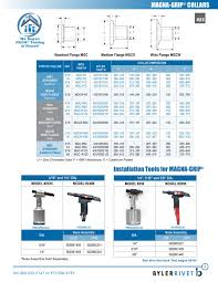 Huck Fasteners And Tools 2012 By Huck Guns