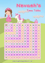 A Little Princess Multiplication Chart & Square *Download