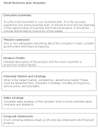 simple business model template small business plan template free business template
